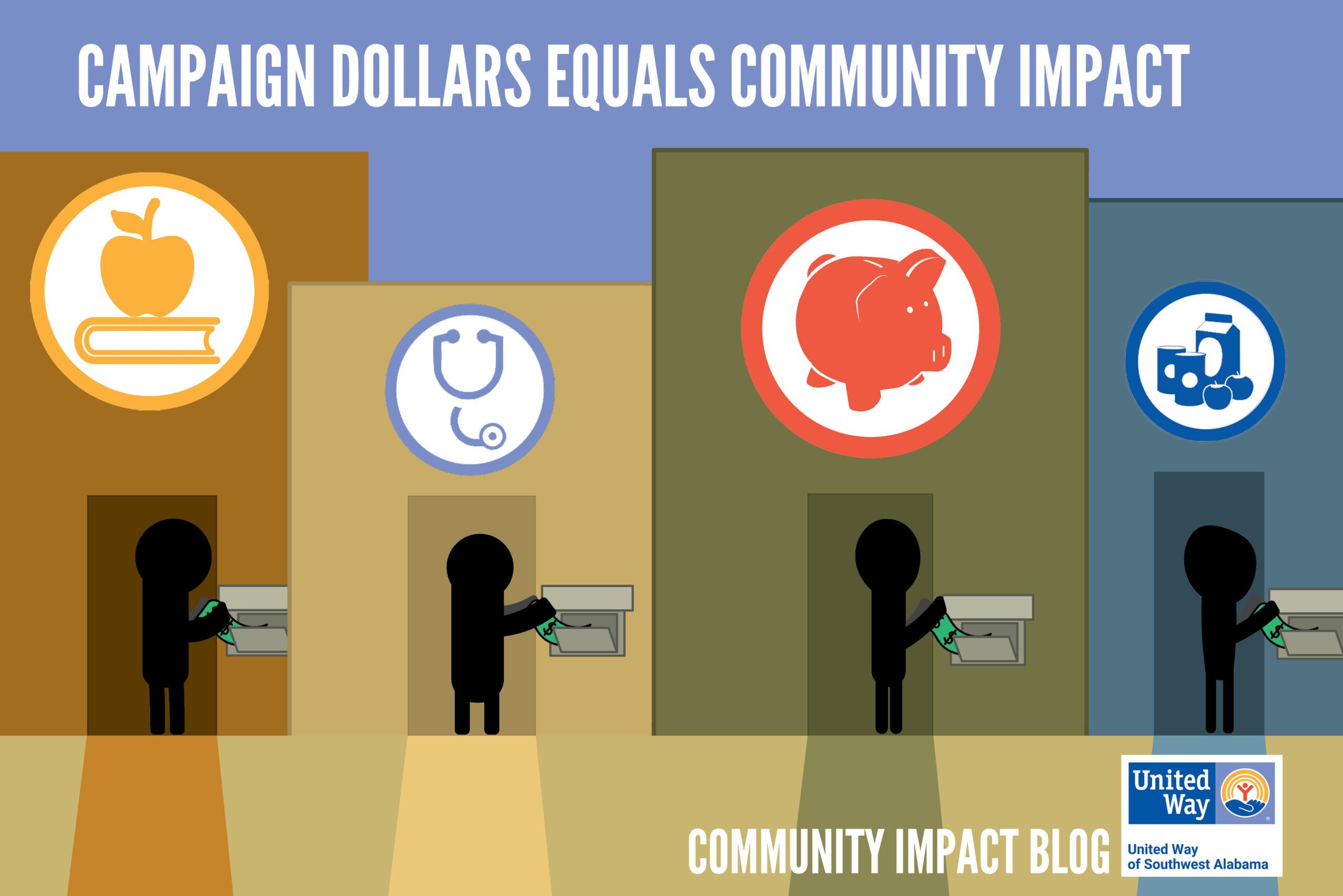Community Impact August Blog graphic